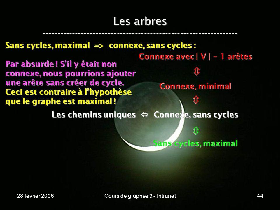 28 février 2006Cours de graphes 3 - Intranet44 Les arbres ----------------------------------------------------------------- Les chemins uniques Connexe, sans cycles Connexe, minimal Connexe avec | V | - 1 arêtes Sans cycles, maximal Sans cycles, maximal => connexe, sans cycles : Par absurde .