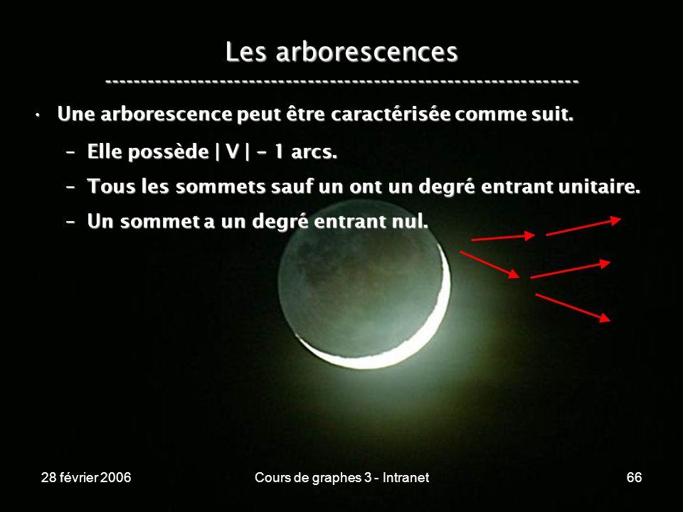 28 février 2006Cours de graphes 3 - Intranet66 Les arborescences ----------------------------------------------------------------- Une arborescence peut être caractérisée comme suit.Une arborescence peut être caractérisée comme suit.