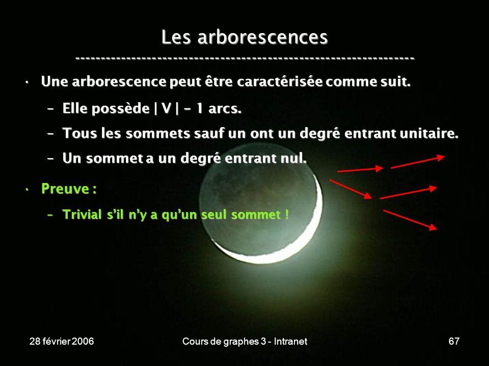 28 février 2006Cours de graphes 3 - Intranet67 Les arborescences ----------------------------------------------------------------- Une arborescence peut être caractérisée comme suit.Une arborescence peut être caractérisée comme suit.