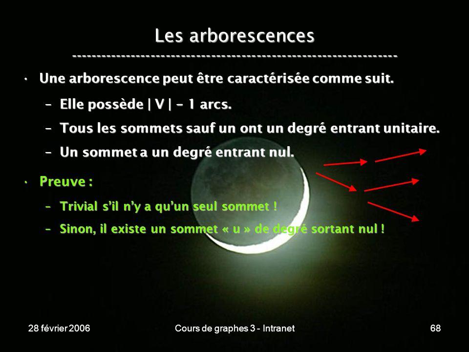 28 février 2006Cours de graphes 3 - Intranet68 Les arborescences ----------------------------------------------------------------- Une arborescence peut être caractérisée comme suit.Une arborescence peut être caractérisée comme suit.