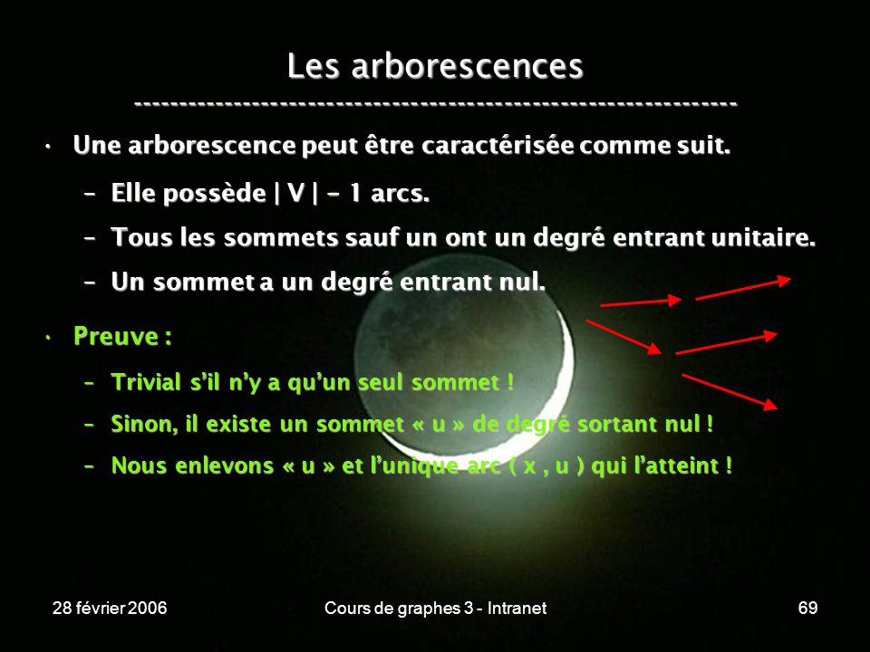 28 février 2006Cours de graphes 3 - Intranet69 Les arborescences ----------------------------------------------------------------- Une arborescence peut être caractérisée comme suit.Une arborescence peut être caractérisée comme suit.