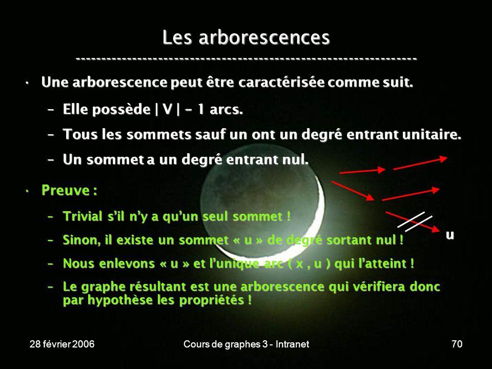 28 février 2006Cours de graphes 3 - Intranet70 Les arborescences ----------------------------------------------------------------- Une arborescence peut être caractérisée comme suit.Une arborescence peut être caractérisée comme suit.