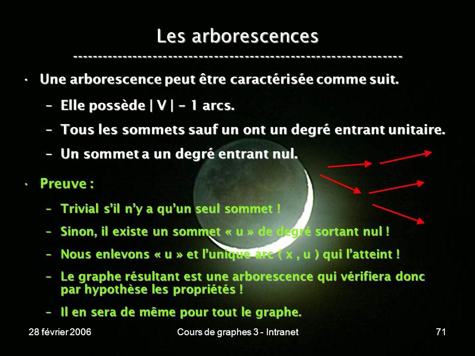 28 février 2006Cours de graphes 3 - Intranet71 Les arborescences ----------------------------------------------------------------- Une arborescence peut être caractérisée comme suit.Une arborescence peut être caractérisée comme suit.