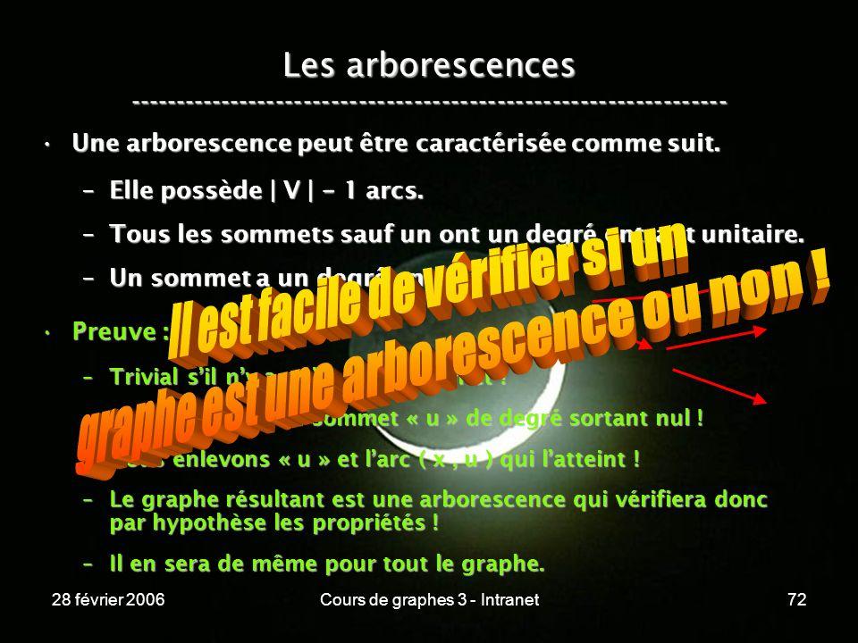 28 février 2006Cours de graphes 3 - Intranet72 Les arborescences ----------------------------------------------------------------- Une arborescence peut être caractérisée comme suit.Une arborescence peut être caractérisée comme suit.
