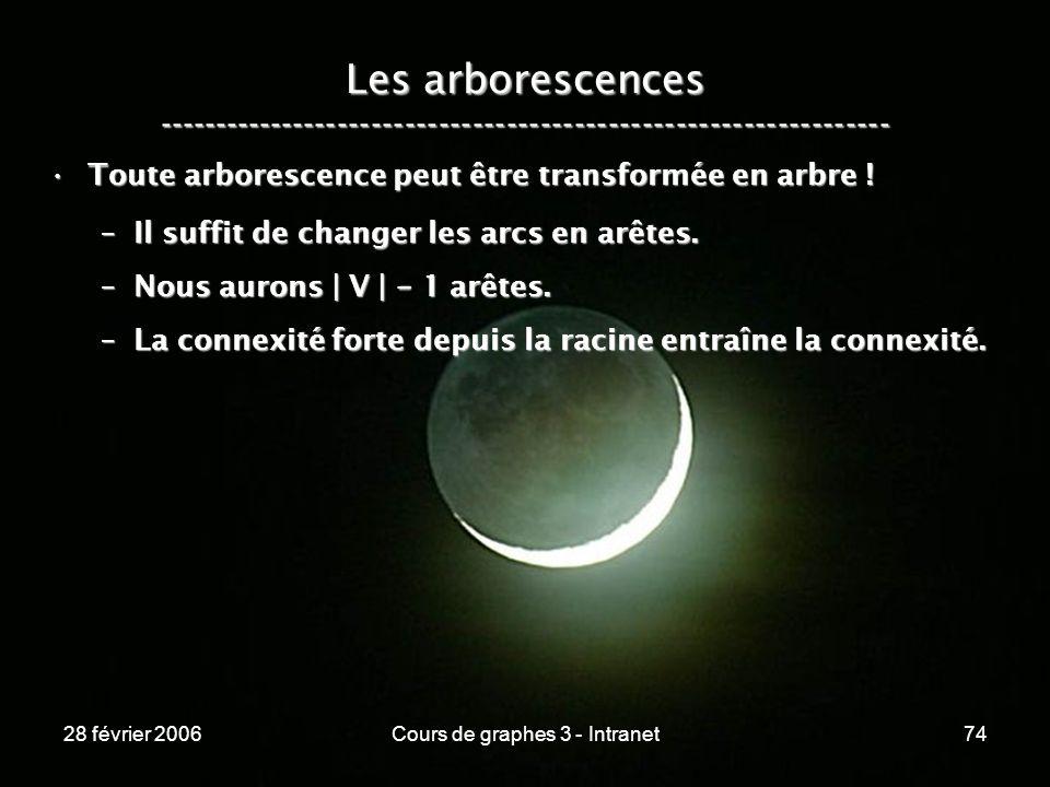 28 février 2006Cours de graphes 3 - Intranet74 Les arborescences ----------------------------------------------------------------- Toute arborescence peut être transformée en arbre !Toute arborescence peut être transformée en arbre .
