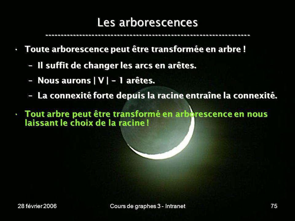 28 février 2006Cours de graphes 3 - Intranet75 Les arborescences ----------------------------------------------------------------- Toute arborescence peut être transformée en arbre !Toute arborescence peut être transformée en arbre .