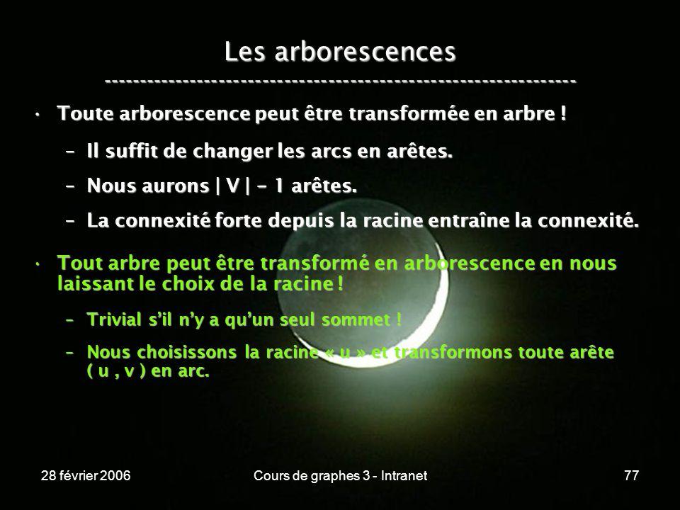 28 février 2006Cours de graphes 3 - Intranet77 Les arborescences ----------------------------------------------------------------- Toute arborescence peut être transformée en arbre !Toute arborescence peut être transformée en arbre .