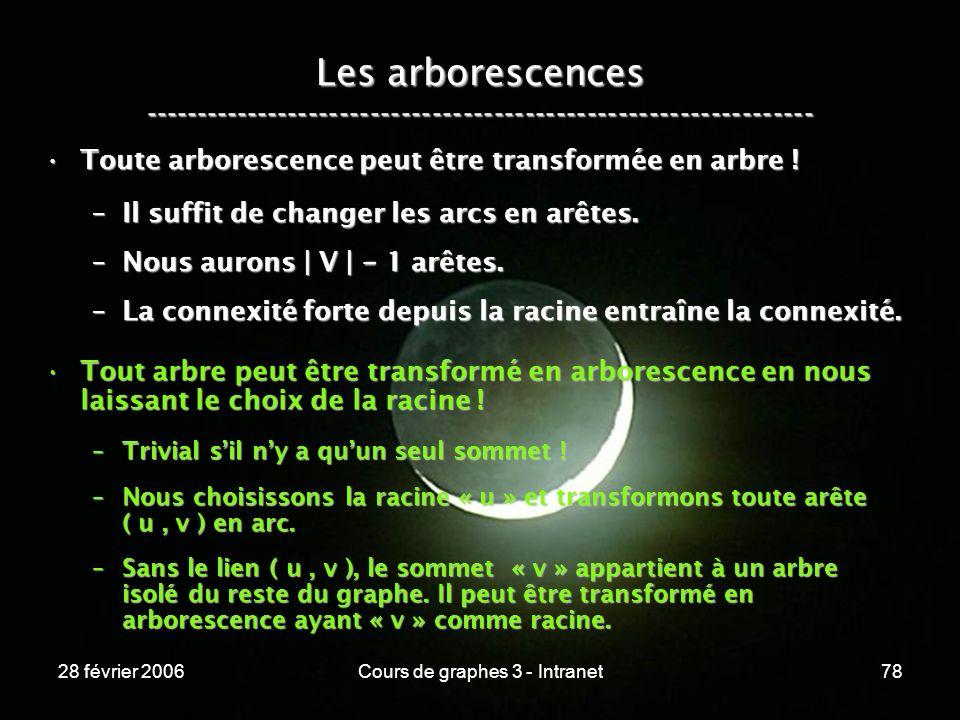 28 février 2006Cours de graphes 3 - Intranet78 Les arborescences ----------------------------------------------------------------- Toute arborescence peut être transformée en arbre !Toute arborescence peut être transformée en arbre .