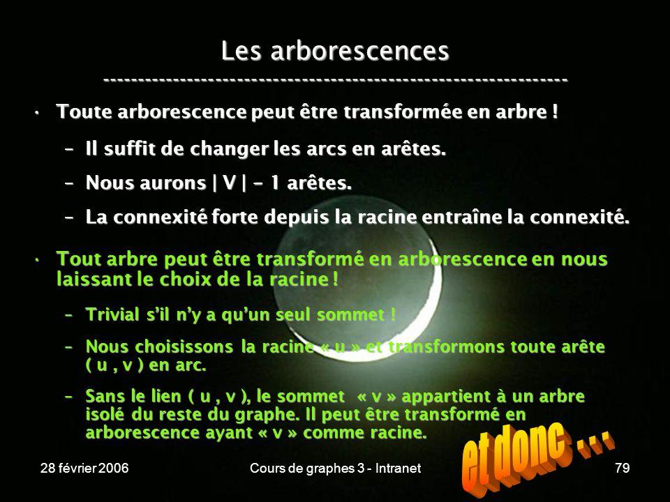 28 février 2006Cours de graphes 3 - Intranet79 Les arborescences ----------------------------------------------------------------- Toute arborescence peut être transformée en arbre !Toute arborescence peut être transformée en arbre .
