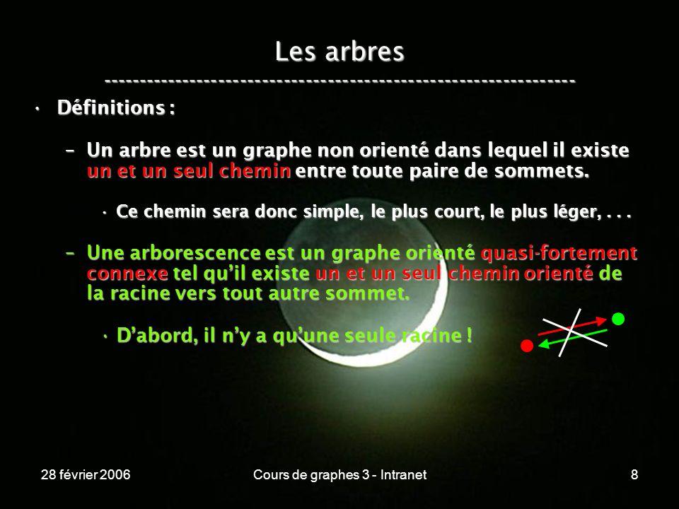 28 février 2006Cours de graphes 3 - Intranet8 Les arbres ----------------------------------------------------------------- Définitions :Définitions : –Un arbre est un graphe non orienté dans lequel il existe un et un seul chemin entre toute paire de sommets.