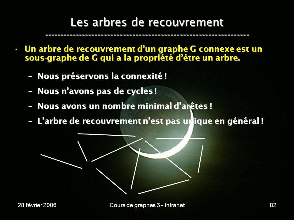 28 février 2006Cours de graphes 3 - Intranet82 Les arbres de recouvrement ----------------------------------------------------------------- Un arbre de recouvrement dun graphe G connexe est un sous-graphe de G qui a la propriété dêtre un arbre.Un arbre de recouvrement dun graphe G connexe est un sous-graphe de G qui a la propriété dêtre un arbre.