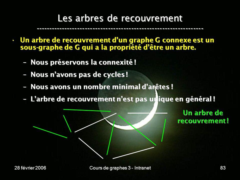 28 février 2006Cours de graphes 3 - Intranet83 Les arbres de recouvrement ----------------------------------------------------------------- Un arbre de recouvrement dun graphe G connexe est un sous-graphe de G qui a la propriété dêtre un arbre.Un arbre de recouvrement dun graphe G connexe est un sous-graphe de G qui a la propriété dêtre un arbre.