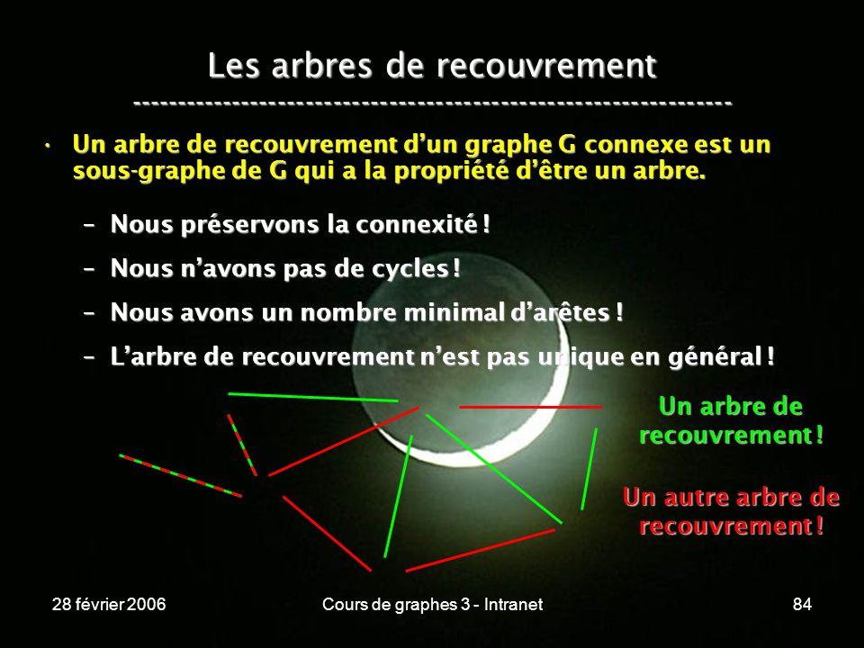 28 février 2006Cours de graphes 3 - Intranet84 Les arbres de recouvrement ----------------------------------------------------------------- Un arbre de recouvrement dun graphe G connexe est un sous-graphe de G qui a la propriété dêtre un arbre.Un arbre de recouvrement dun graphe G connexe est un sous-graphe de G qui a la propriété dêtre un arbre.