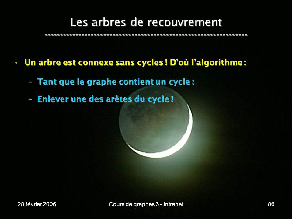 28 février 2006Cours de graphes 3 - Intranet86 Les arbres de recouvrement ----------------------------------------------------------------- Un arbre est connexe sans cycles .