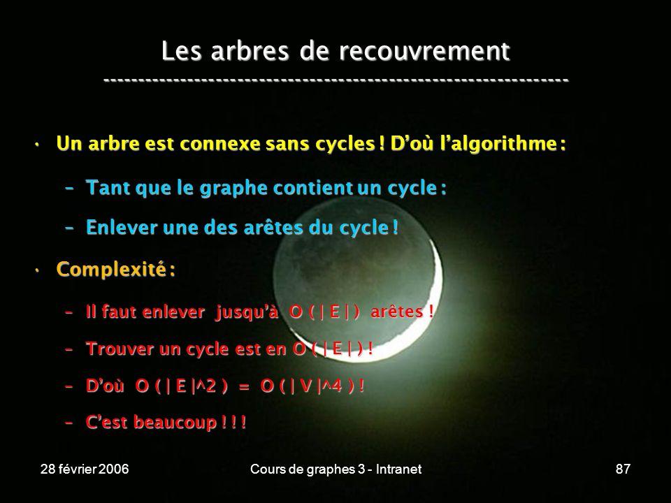 28 février 2006Cours de graphes 3 - Intranet87 Les arbres de recouvrement ----------------------------------------------------------------- Un arbre est connexe sans cycles .