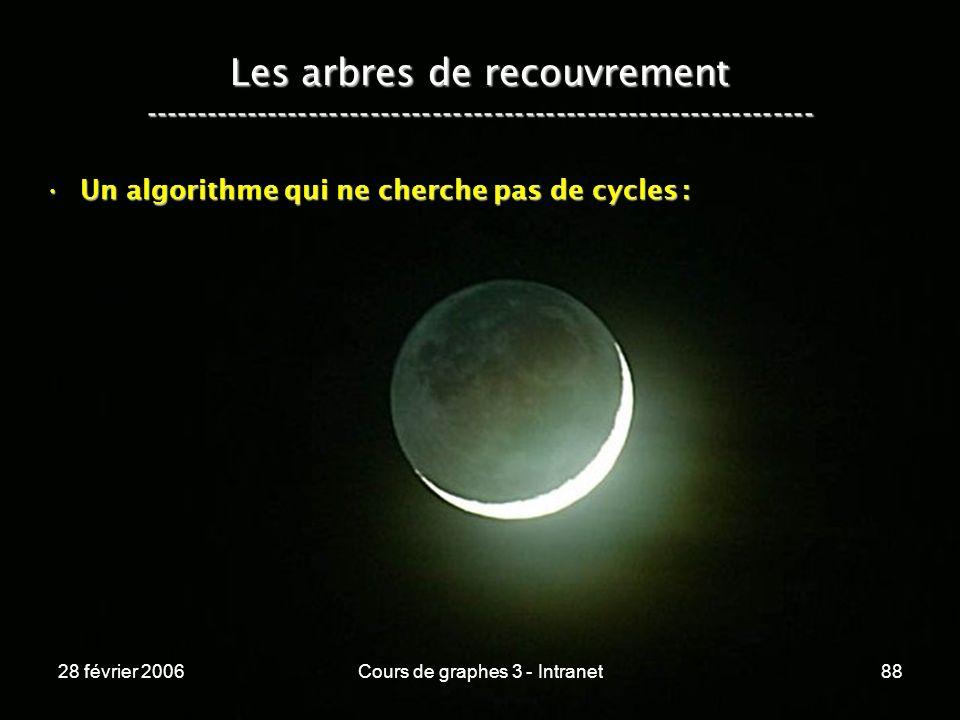 28 février 2006Cours de graphes 3 - Intranet88 Les arbres de recouvrement ----------------------------------------------------------------- Un algorithme qui ne cherche pas de cycles :Un algorithme qui ne cherche pas de cycles :