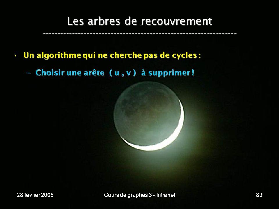 28 février 2006Cours de graphes 3 - Intranet89 Les arbres de recouvrement ----------------------------------------------------------------- Un algorithme qui ne cherche pas de cycles :Un algorithme qui ne cherche pas de cycles : –Choisir une arête ( u, v ) à supprimer !