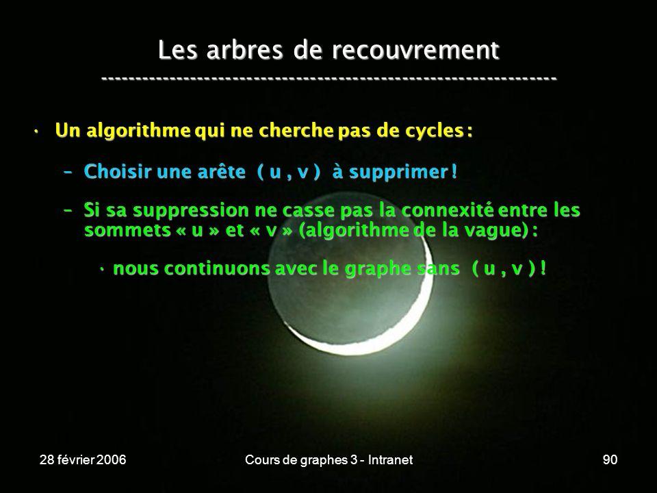 28 février 2006Cours de graphes 3 - Intranet90 Les arbres de recouvrement ----------------------------------------------------------------- Un algorithme qui ne cherche pas de cycles :Un algorithme qui ne cherche pas de cycles : –Choisir une arête ( u, v ) à supprimer .