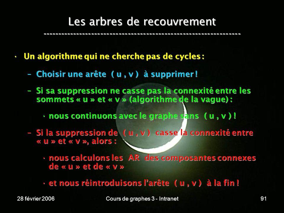 28 février 2006Cours de graphes 3 - Intranet91 Les arbres de recouvrement ----------------------------------------------------------------- Un algorithme qui ne cherche pas de cycles :Un algorithme qui ne cherche pas de cycles : –Choisir une arête ( u, v ) à supprimer .