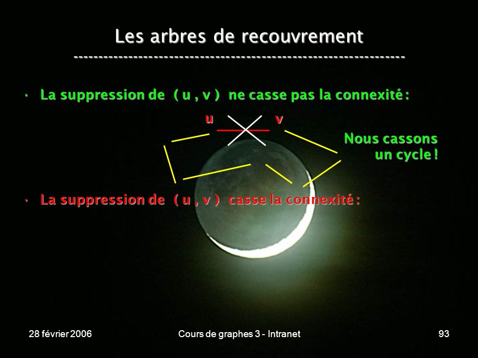 28 février 2006Cours de graphes 3 - Intranet93 Les arbres de recouvrement ----------------------------------------------------------------- La suppression de ( u, v ) ne casse pas la connexité :La suppression de ( u, v ) ne casse pas la connexité : La suppression de ( u, v ) casse la connexité :La suppression de ( u, v ) casse la connexité : u v Nous cassons un cycle !