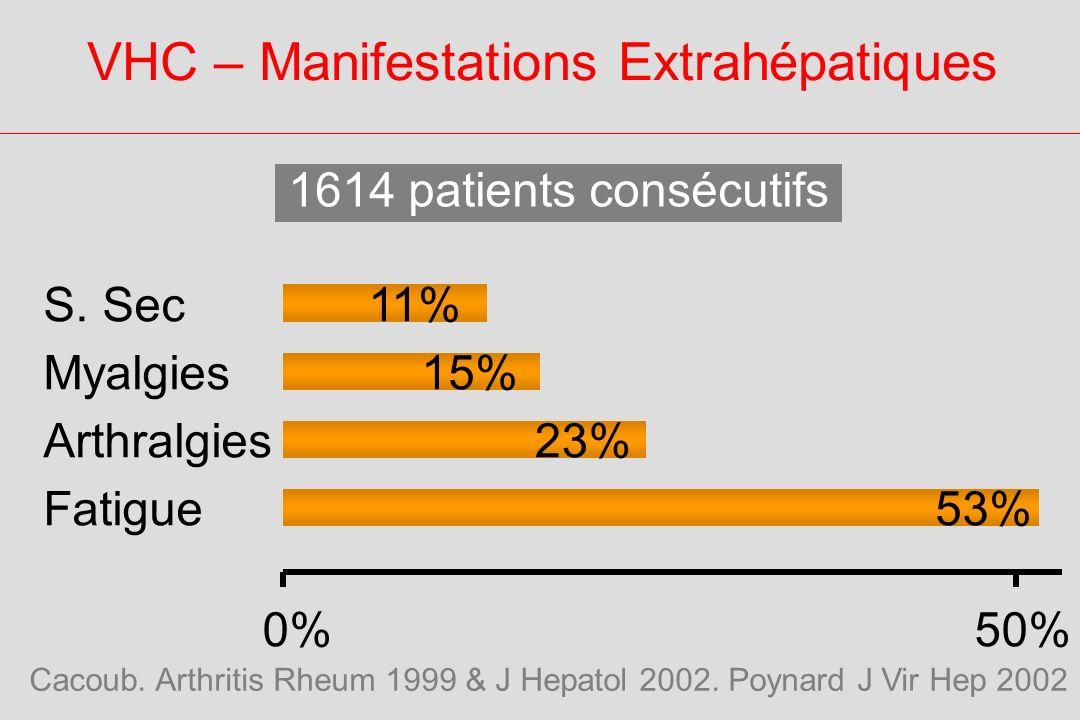 VHC – Manifestations Extrahépatiques Cacoub.Arthritis Rheum 1999 & J Hepatol 2002.