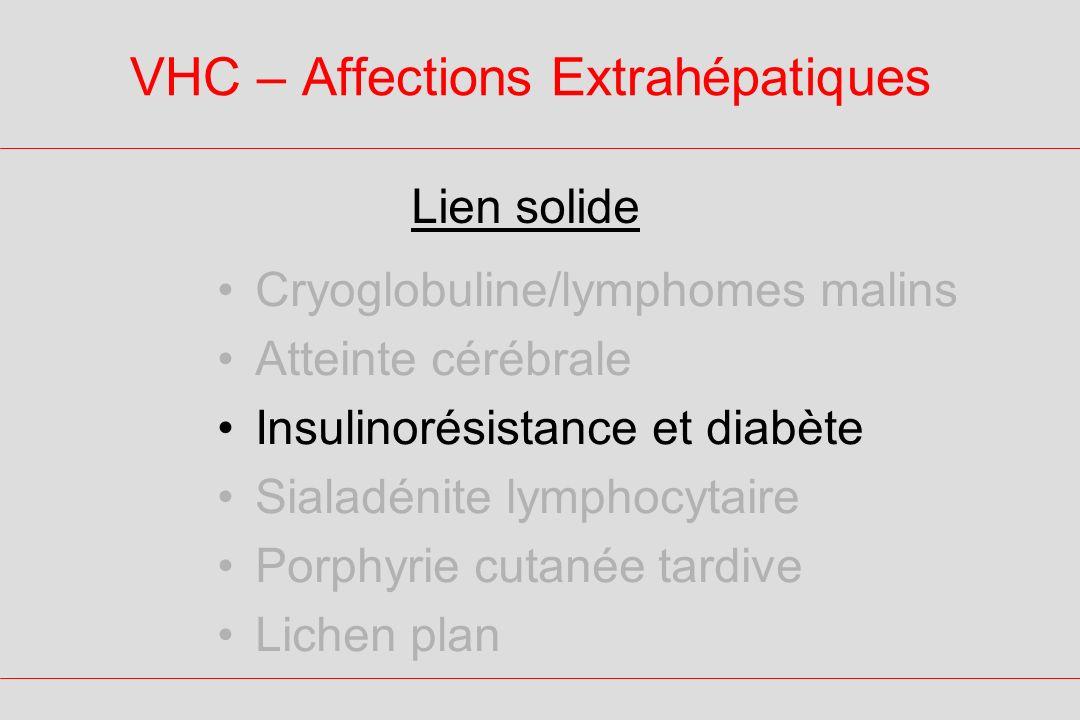 VHC – Affections Extrahépatiques Lien solide Cryoglobuline/lymphomes malins Atteinte cérébrale Insulinorésistance et diabète Sialadénite lymphocytaire Porphyrie cutanée tardive Lichen plan