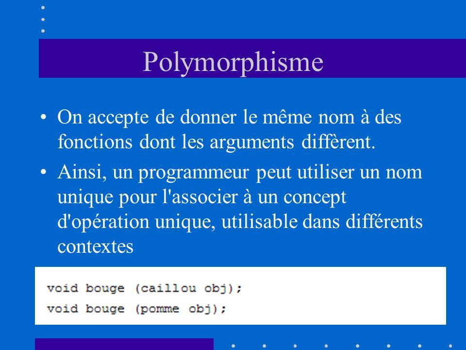 Polymorphisme On accepte de donner le même nom à des fonctions dont les arguments diffèrent. Ainsi, un programmeur peut utiliser un nom unique pour l'