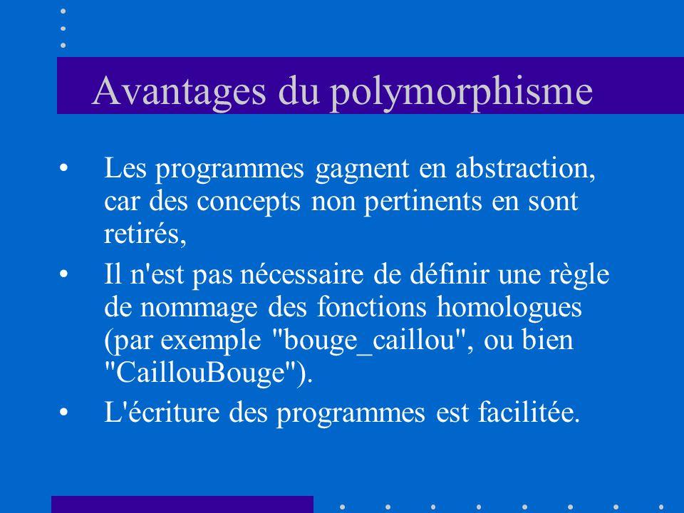 Avantages du polymorphisme Les programmes gagnent en abstraction, car des concepts non pertinents en sont retirés, Il n'est pas nécessaire de définir