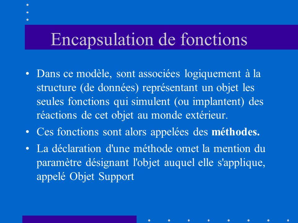 Encapsulation de fonctions Dans ce modèle, sont associées logiquement à la structure (de données) représentant un objet les seules fonctions qui simul