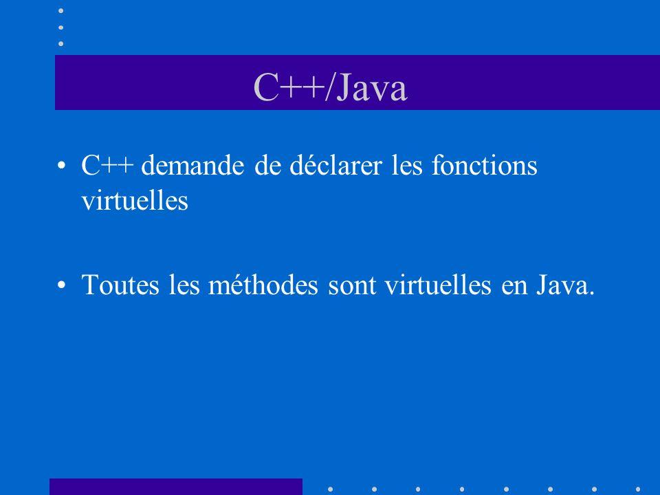 C++/Java C++ demande de déclarer les fonctions virtuelles Toutes les méthodes sont virtuelles en Java.