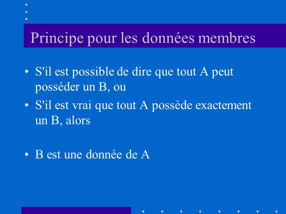 Principe pour les données membres S'il est possible de dire que tout A peut posséder un B, ou S'il est vrai que tout A possède exactement un B, alors
