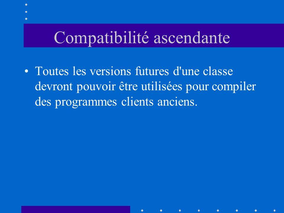 Compatibilité ascendante Toutes les versions futures d'une classe devront pouvoir être utilisées pour compiler des programmes clients anciens.