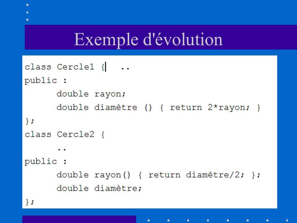 Exemple d'évolution