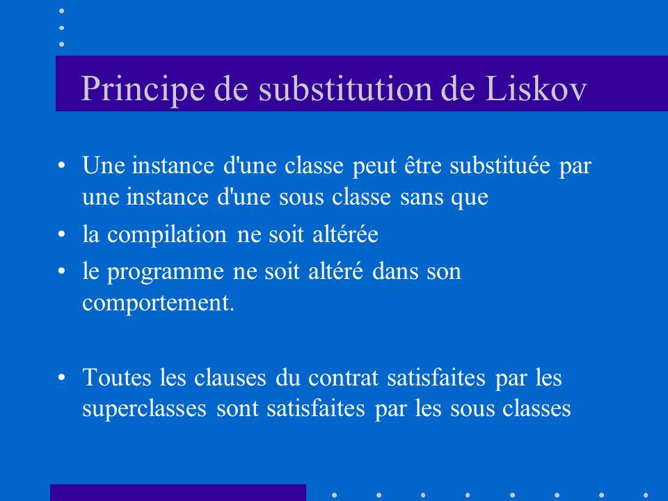 Principe de substitution de Liskov Une instance d'une classe peut être substituée par une instance d'une sous classe sans que la compilation ne soit a
