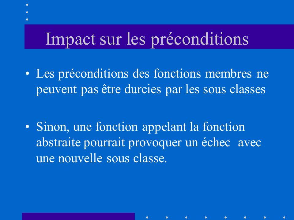 Impact sur les préconditions Les préconditions des fonctions membres ne peuvent pas être durcies par les sous classes Sinon, une fonction appelant la