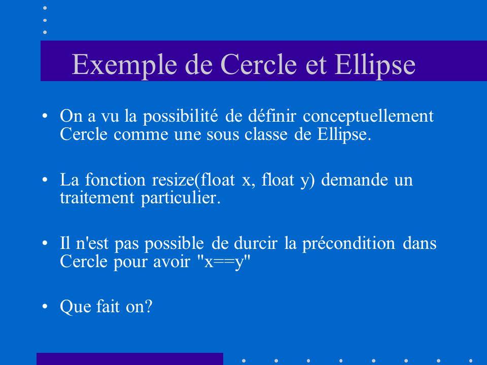 Exemple de Cercle et Ellipse On a vu la possibilité de définir conceptuellement Cercle comme une sous classe de Ellipse. La fonction resize(float x, f