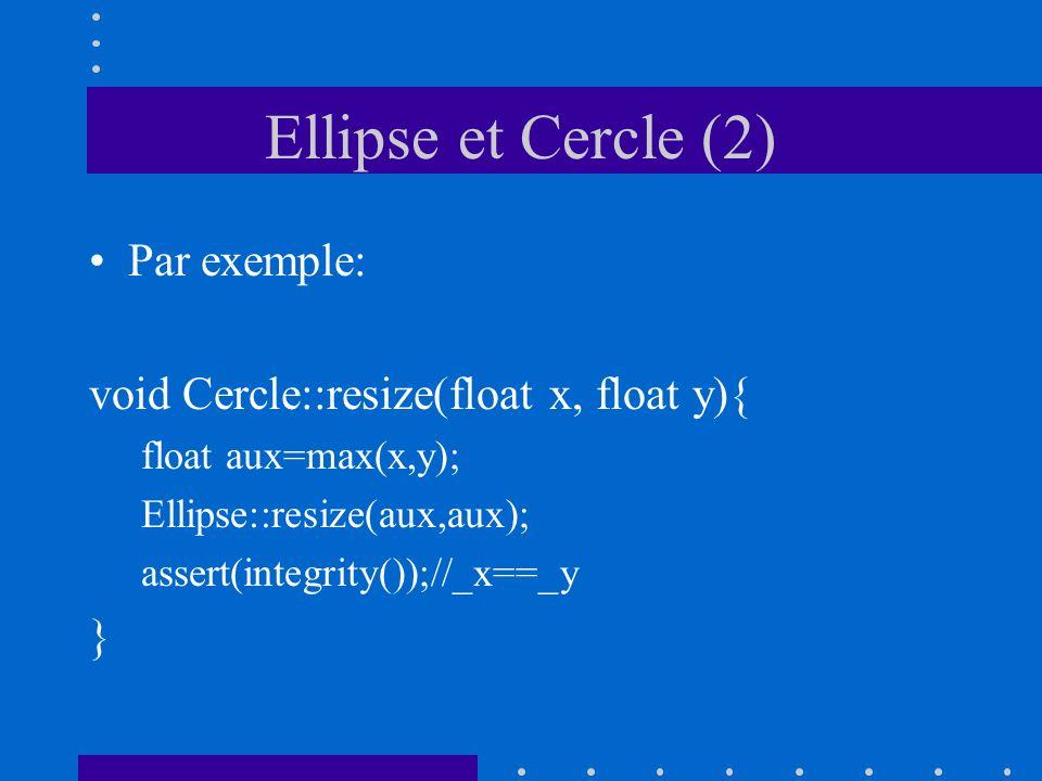 Ellipse et Cercle (2) Par exemple: void Cercle::resize(float x, float y){ float aux=max(x,y); Ellipse::resize(aux,aux); assert(integrity());//_x==_y }