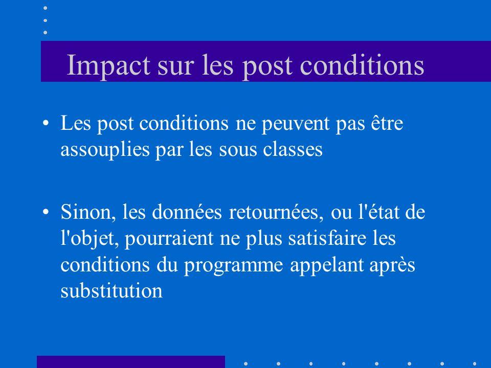 Impact sur les post conditions Les post conditions ne peuvent pas être assouplies par les sous classes Sinon, les données retournées, ou l'état de l'o