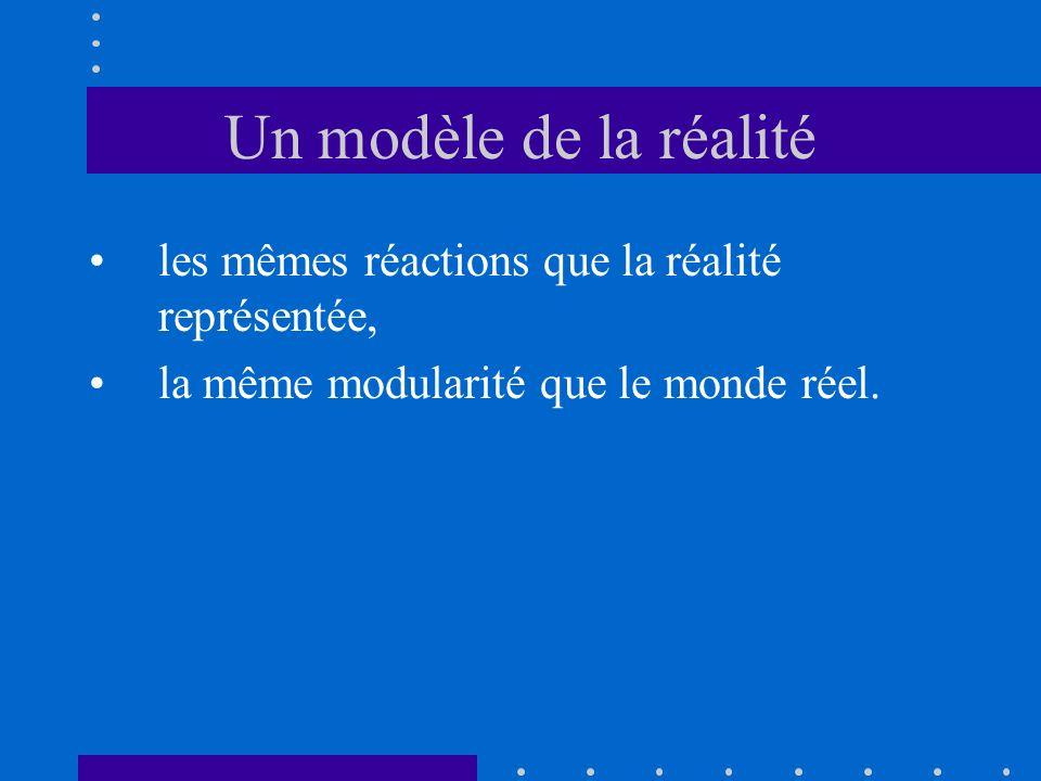 Modèle de la réalité (2) Chaque objet se comporte comme son homologue réel en termes de : persistance de son état réactions aux perturbations externes communication avec les autres objets