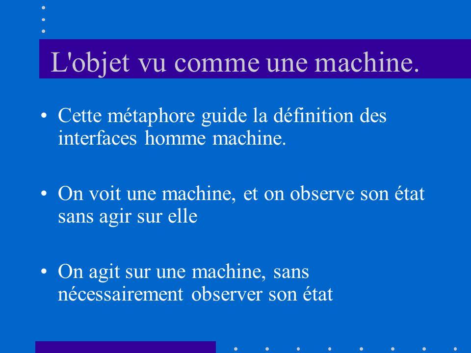 L'objet vu comme une machine. Cette métaphore guide la définition des interfaces homme machine. On voit une machine, et on observe son état sans agir
