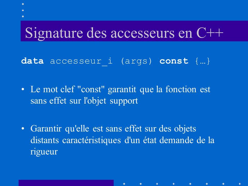Signature des accesseurs en C++ data accesseur_i (args) const {…} Le mot clef