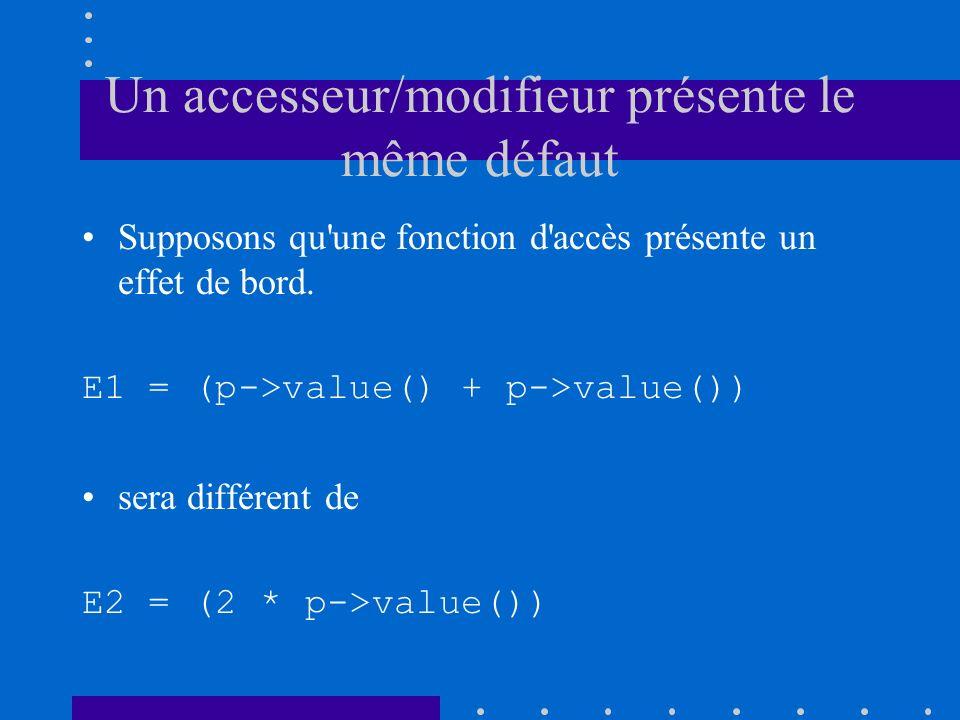 Un accesseur/modifieur présente le même défaut Supposons qu'une fonction d'accès présente un effet de bord. E1 = (p->value() + p->value()) sera différ