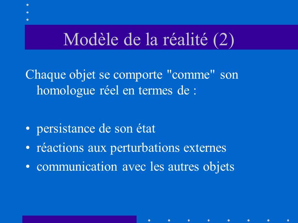 Modèle de la réalité (2) Chaque objet se comporte