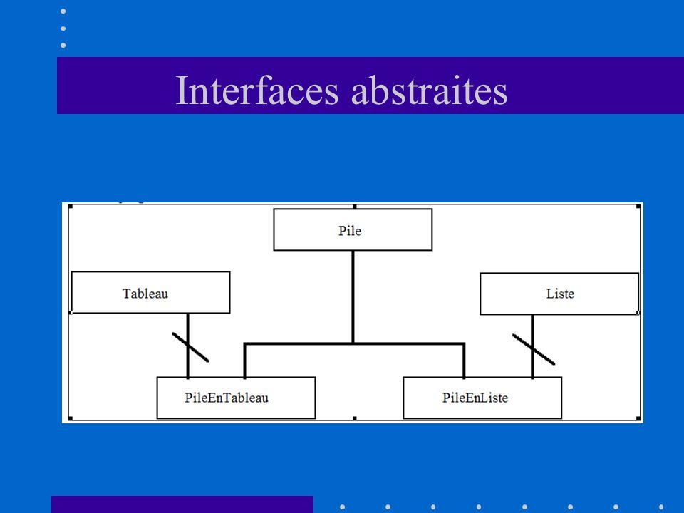 Interfaces abstraites