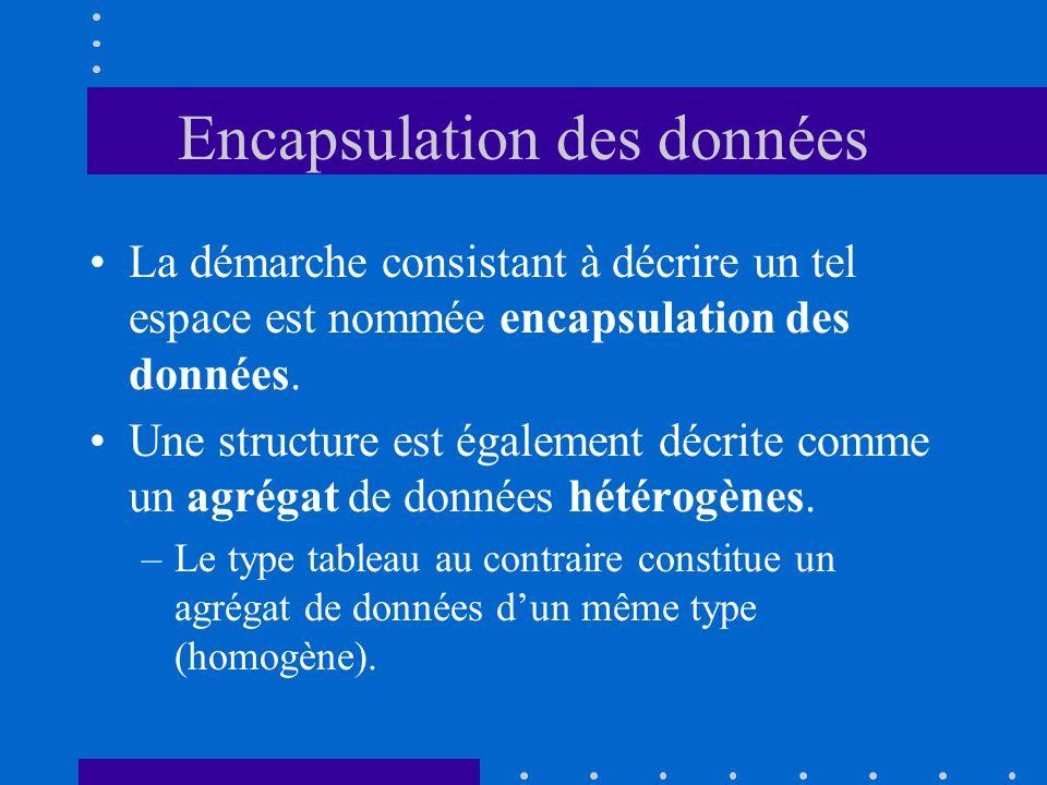Encapsulation des données La démarche consistant à décrire un tel espace est nommée encapsulation des données. Une structure est également décrite com