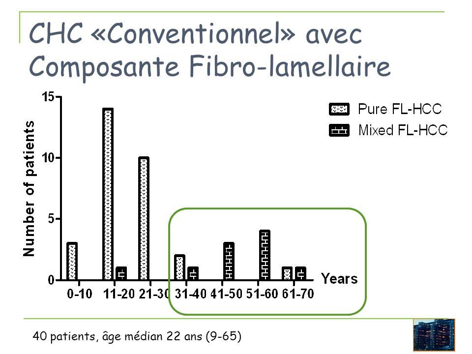 CHC «Conventionnel» avec Composante Fibro-lamellaire 40 patients, âge médian 22 ans (9-65)