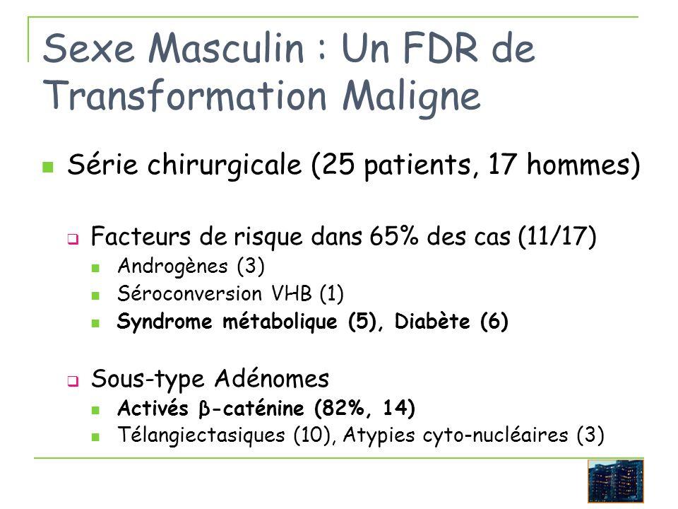 Sexe Masculin : Un FDR de Transformation Maligne Série chirurgicale (25 patients, 17 hommes) Facteurs de risque dans 65% des cas (11/17) Androgènes (3