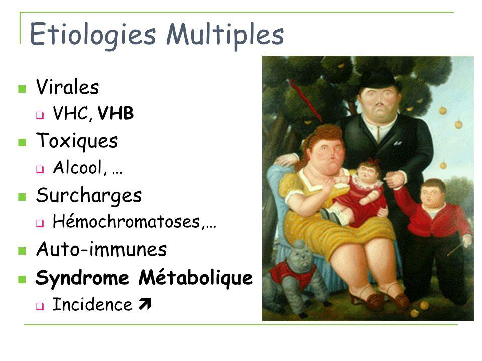 Etiologies Multiples Virales VHC, VHB Toxiques Alcool, … Surcharges Hémochromatoses,… Auto-immunes Syndrome Métabolique Incidence