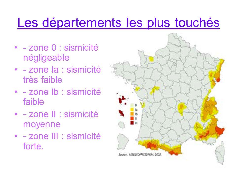 Les départements les plus touchés - zone 0 : sismicité négligeable - zone Ia : sismicité très faible - zone Ib : sismicité faible - zone II : sismicit