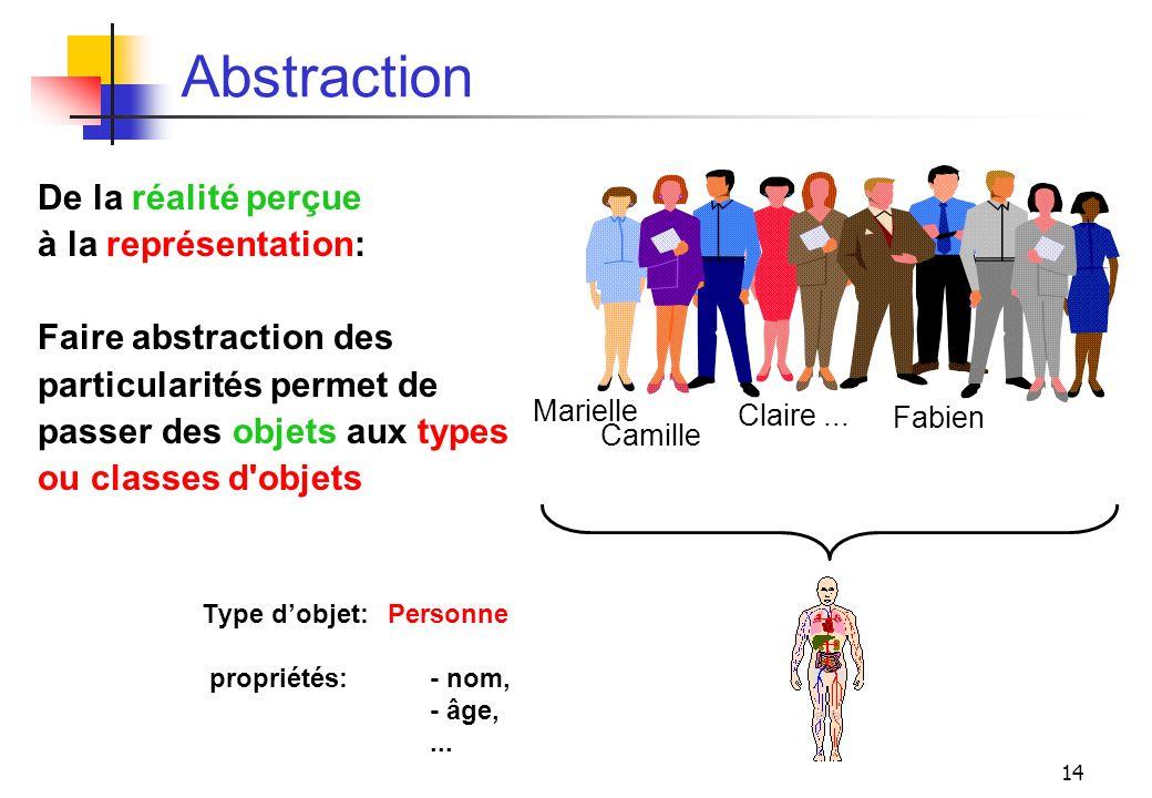 14 Abstraction De la réalité perçue à la représentation: Faire abstraction des particularités permet de passer des objets aux types ou classes d'objet